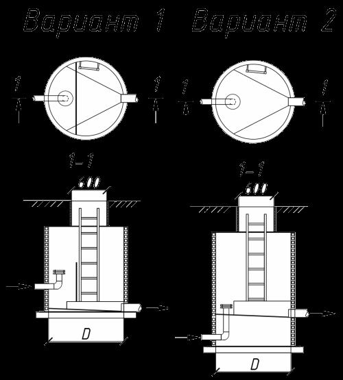 Колодец гаситель (камера гашения)